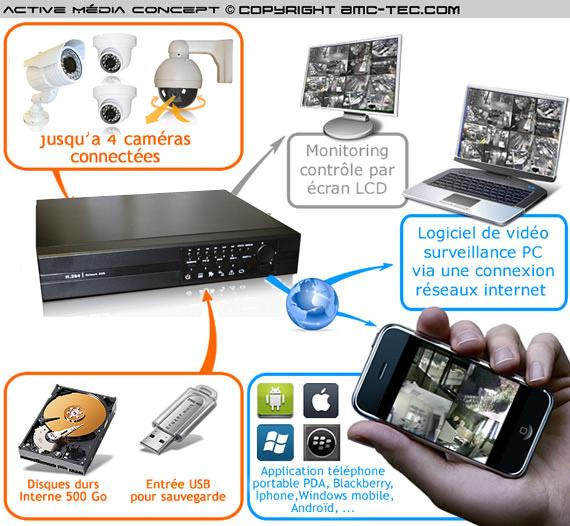 pack securite kit vid o surveillance 500go avec acc s sur t l phone ou internet et 4 cam ras. Black Bedroom Furniture Sets. Home Design Ideas