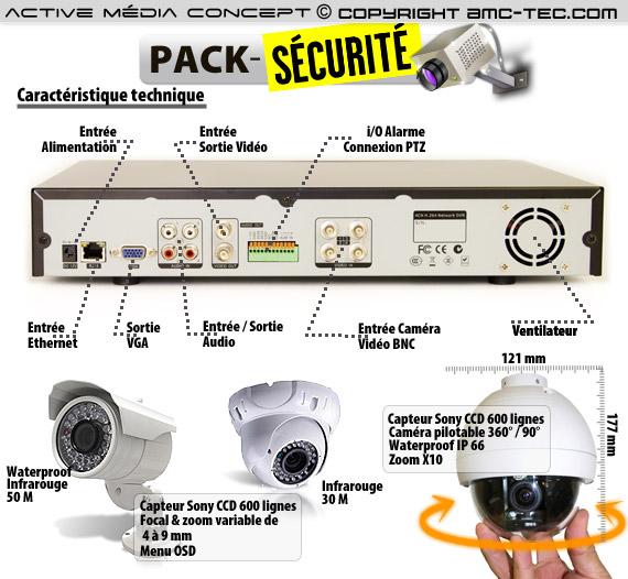 durée enregistrement video surveillance