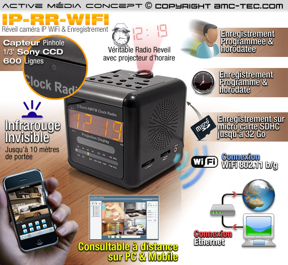 ip rr wifi radio r veil cam ra ip wifi infra rouge invisible. Black Bedroom Furniture Sets. Home Design Ideas