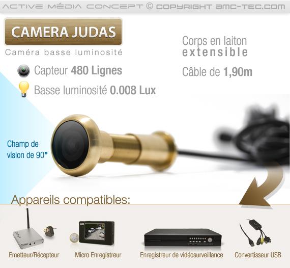 Caméra Judas Pour Porte Du0027entrée