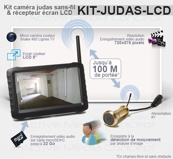 kit judas lcd kit cam ra judas sans fil avec r cepteur lcd couleur 5. Black Bedroom Furniture Sets. Home Design Ideas