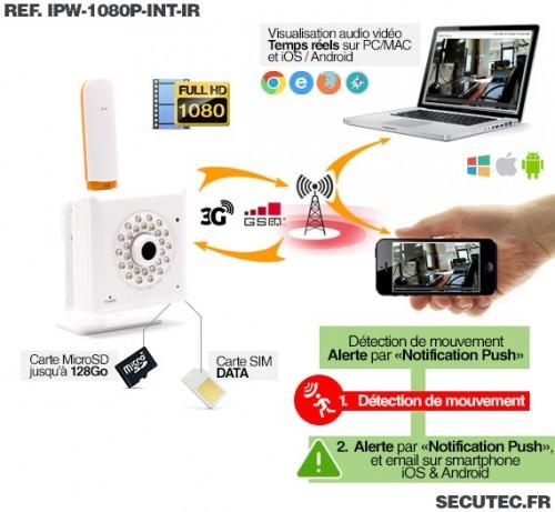 ipw 1080p int ir cam ra int rieure ip 3g vision nocturne avec d tection sur sdhc et acc s. Black Bedroom Furniture Sets. Home Design Ideas
