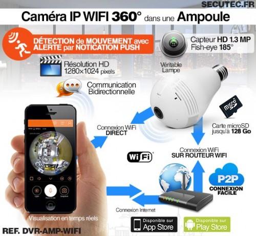 dvr amp wifi cam ra ampoule wifi hd panoramique 360 avec d tection de mouvement. Black Bedroom Furniture Sets. Home Design Ideas