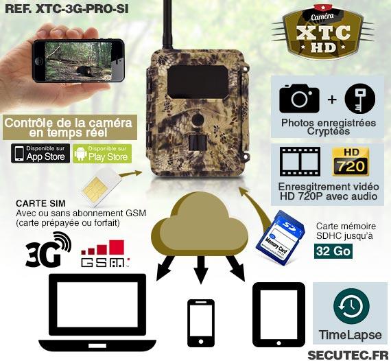 xtc 3g pro si cam ra de chasse autonome 3g hd 720p 8mp avec ir invisible cryptage 256 bits et. Black Bedroom Furniture Sets. Home Design Ideas