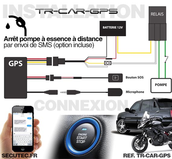 tr car gps balise gps temps r el sans abonnement avec option relai stop moteur. Black Bedroom Furniture Sets. Home Design Ideas